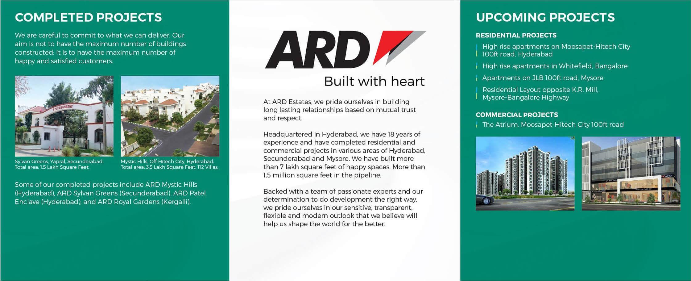 Real Estate ARD Sylvan Greens Brochure Design 20