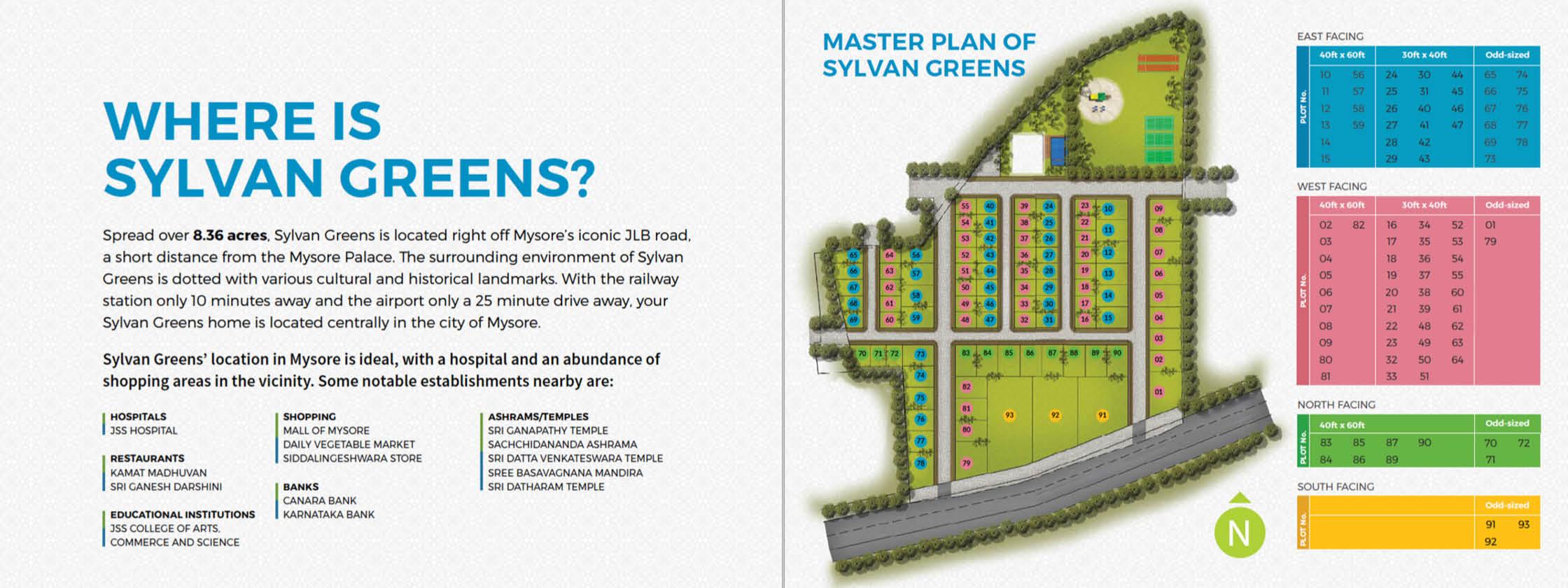 Real Estate ARD Sylvan Greens Brochure Design 21
