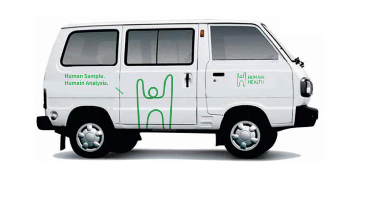 Humain 4 wheeler side