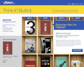 Retail rezonant design flipkart