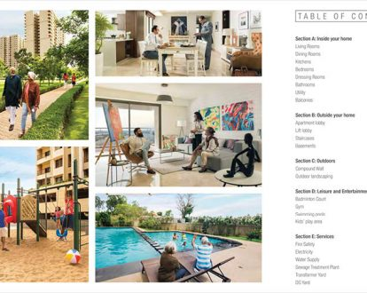 Real_Estate_Rezonant_Design_Sobha_Get Used to Extra_Book_Research_Mobile_View